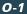 P-4|O-1|T-2|E-2|F-1
